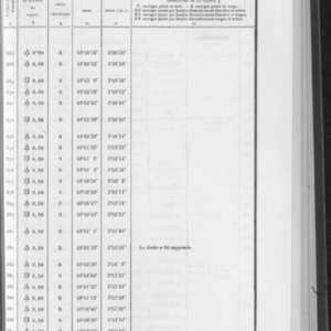 Page 65 [document OUV_8_17110_1914, image 75]