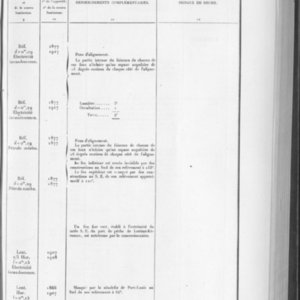Page 141 [document OUV_8_17110_1929, image 174]